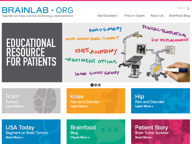 Educational Resource for Patients